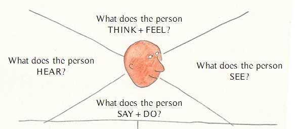 EmpathyMap